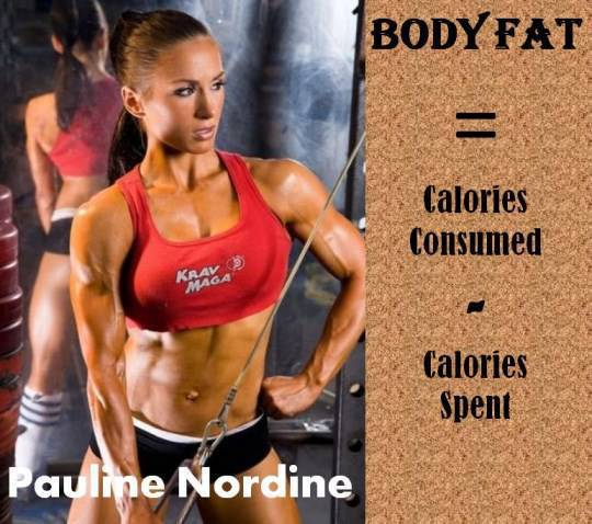 body fat hemorrhoids photo Pic5ndashbodyfat_zps12052e05.jpg
