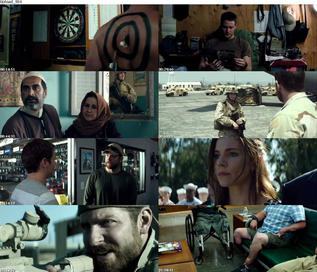 american sniper analysis This report analyzes the actual box office success of the movie american sniper (available online from the entire analysis and creation of this report has been done in bluemix.