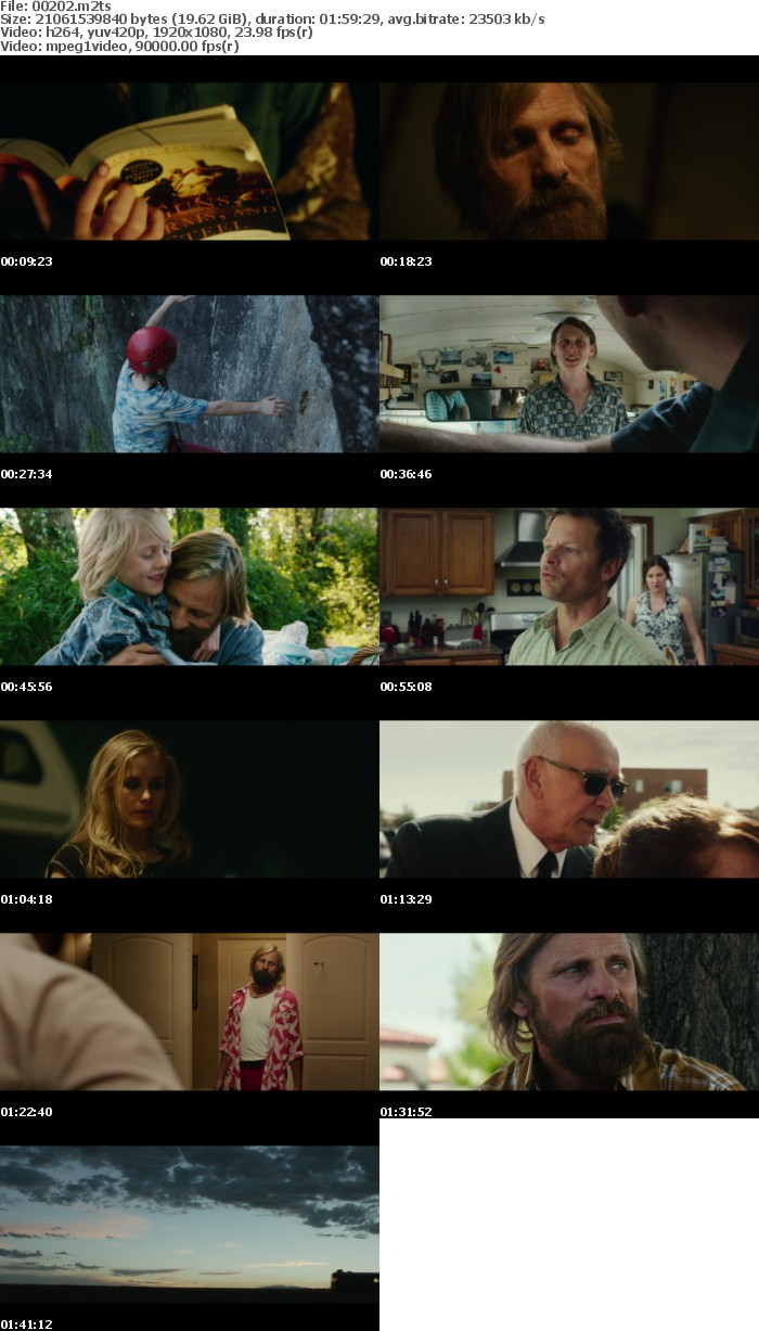 Captain Fantastic 2016 BD25 Re-Encoded 1080p Blu-ray AVC DTS-HD MA 5 1-SLHD
