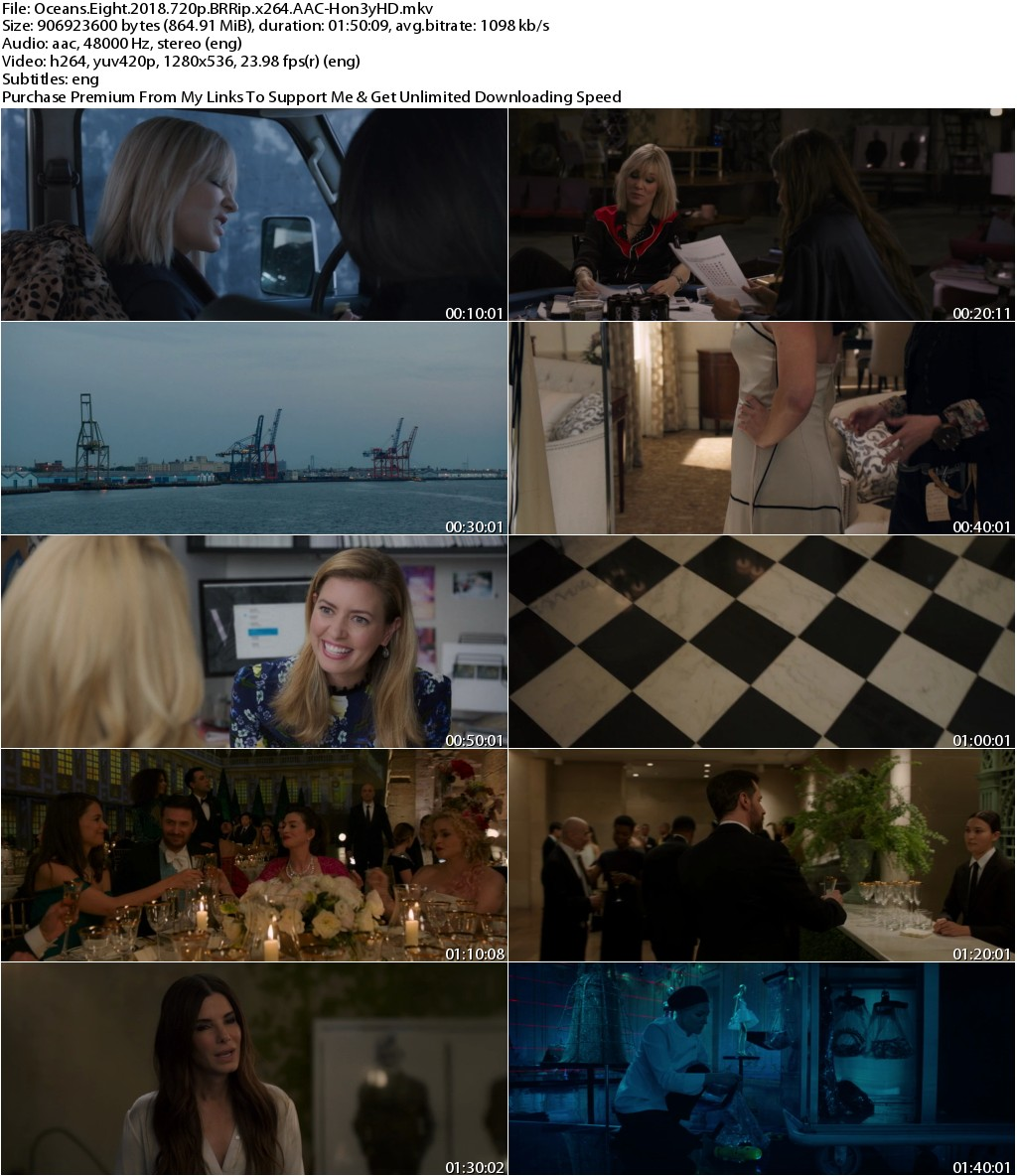 Oceans Eight (2018) 720p BRRip x264 AAC-Hon3yHD