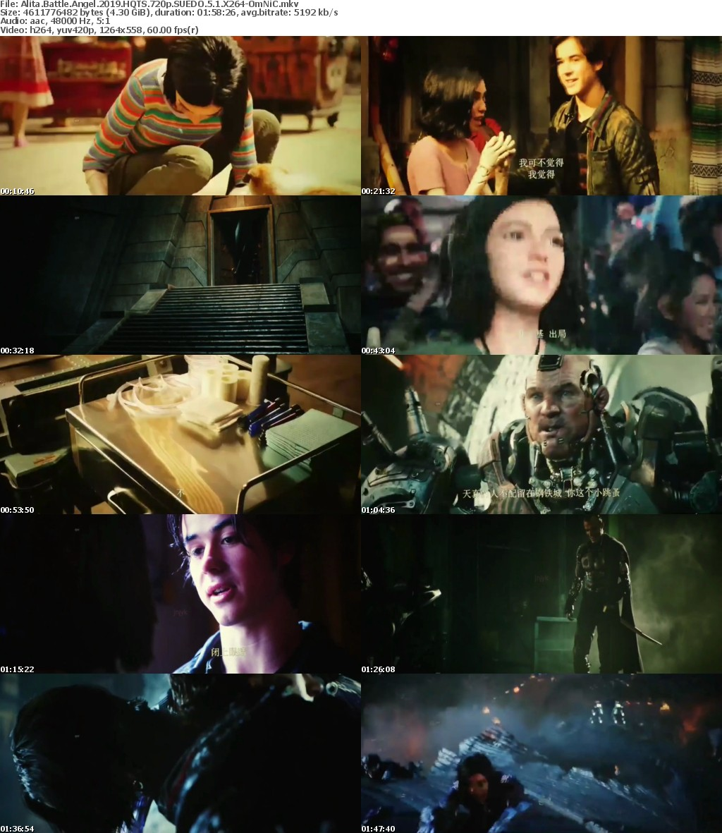 Alita Battle Angel (2019) HQTS 720p SUEDO 5.1 X264-OmNiC