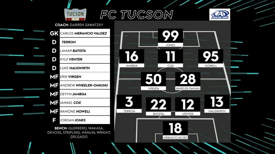 USL League One 2019 08 10 North Texas SC vs FC Tucson WEB H264-LEViTATE