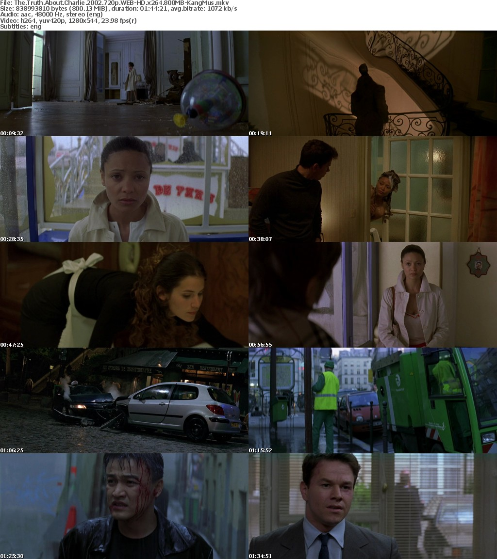 The Truth About Charlie (2002) 720p WEB-HD x264-KangMus
