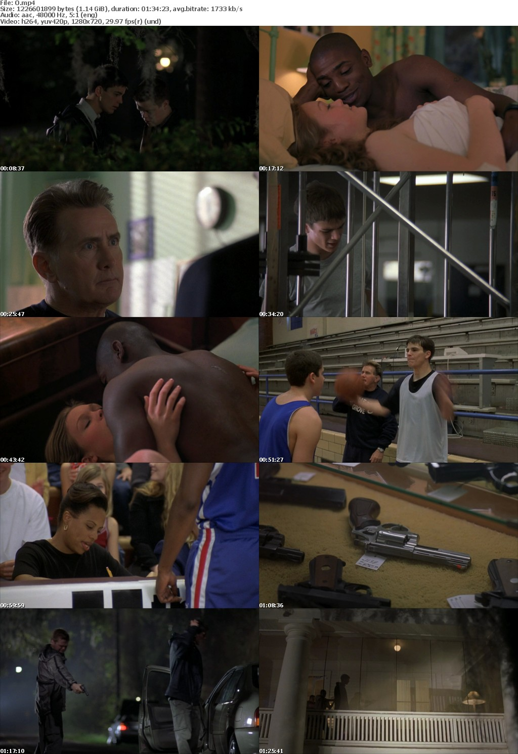 O (2001) 720p BRRip x264-DLW