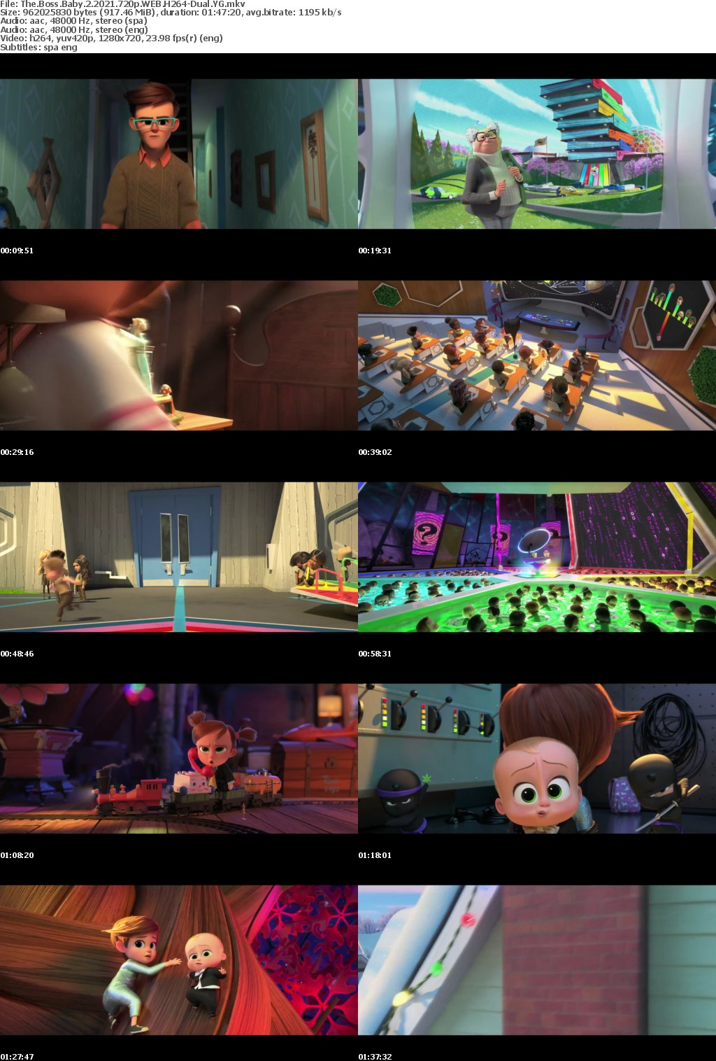 The Boss Baby Family Business 2021 720p WEB H264-Dual YG